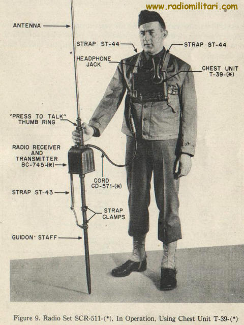 "RADIO SET SCR-511 BC-745 "" Pogo Stick """