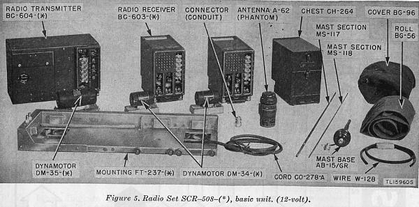 vhf antenna wiring diagram radio set scr 508     bc 604     and bc 603      radio set scr 508     bc 604     and bc 603